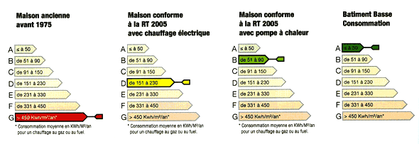 maison basse consommation dnergie so bois maisons en bois - Consommation Energetique D Une Maison